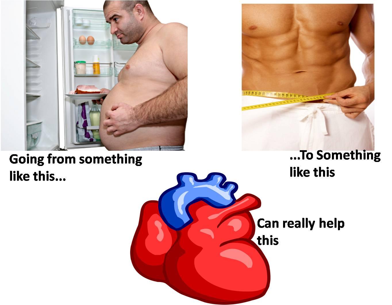 Photo for Blog and 'Best Kept Secrets for Banishing Body Fat 2